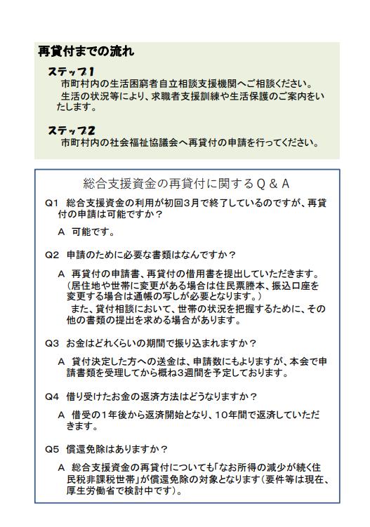 資金 厚生 支援 労働省 総合